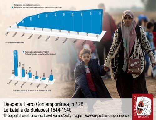Refugiados sirios, el éxodo que definió una época por Agus Morales