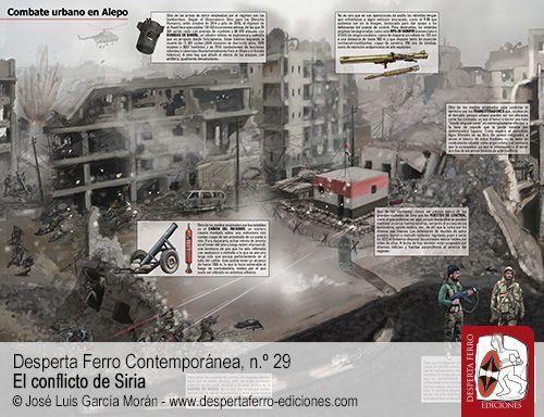 La batalla de Alepo (2012-2016) por José Luis Calvo Albero (U. S. Army War College)