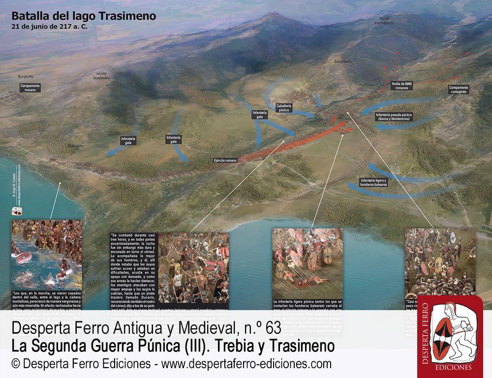 Marte blande su lanza. La batalla del lago Trasimeno por Alberto Pérez Rubio (Universidad Autónoma de Madrid)